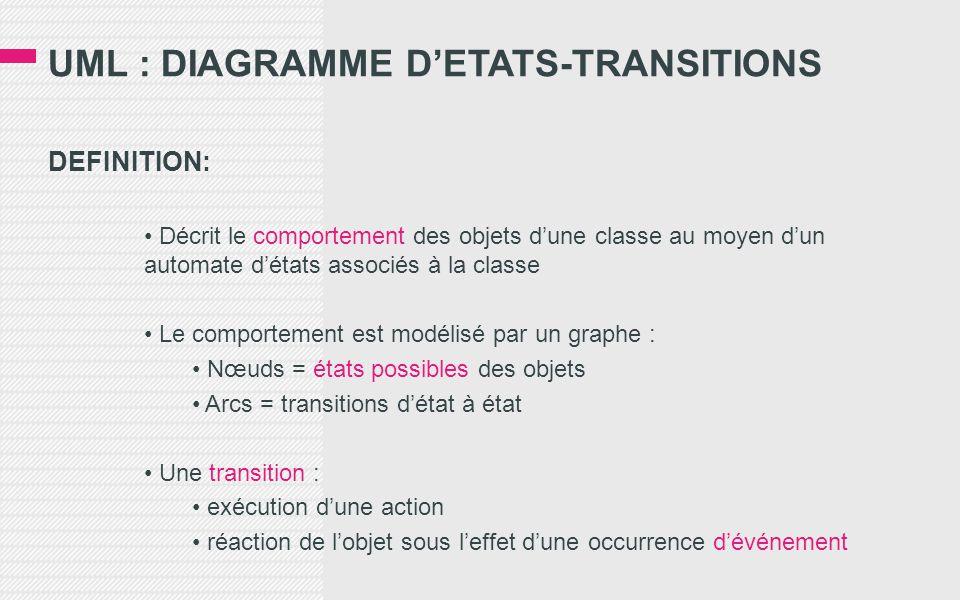 DEFINITION: • Décrit le comportement des objets d'une classe au moyen d'un automate d'états associés à la classe • Le comportement est modélisé par un graphe : • Nœuds = états possibles des objets • Arcs = transitions d'état à état • Une transition : • exécution d'une action • réaction de l'objet sous l'effet d'une occurrence d'événement