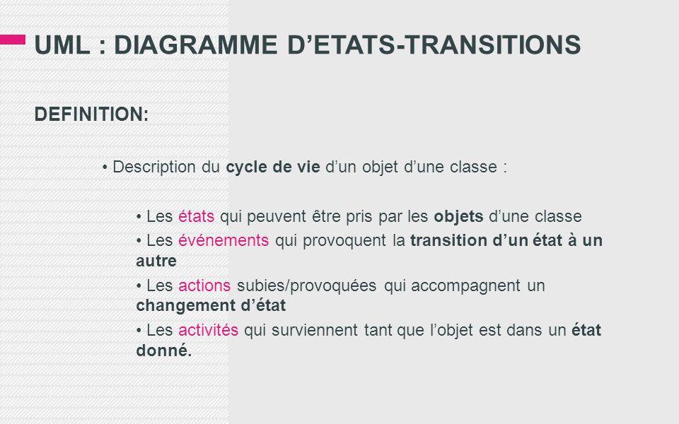 UML : DIAGRAMME D'ETATS-TRANSITIONS DEFINITION: • Description du cycle de vie d'un objet d'une classe : • Les états qui peuvent être pris par les objets d'une classe • Les événements qui provoquent la transition d'un état à un autre • Les actions subies/provoquées qui accompagnent un changement d'état • Les activités qui surviennent tant que l'objet est dans un état donné.