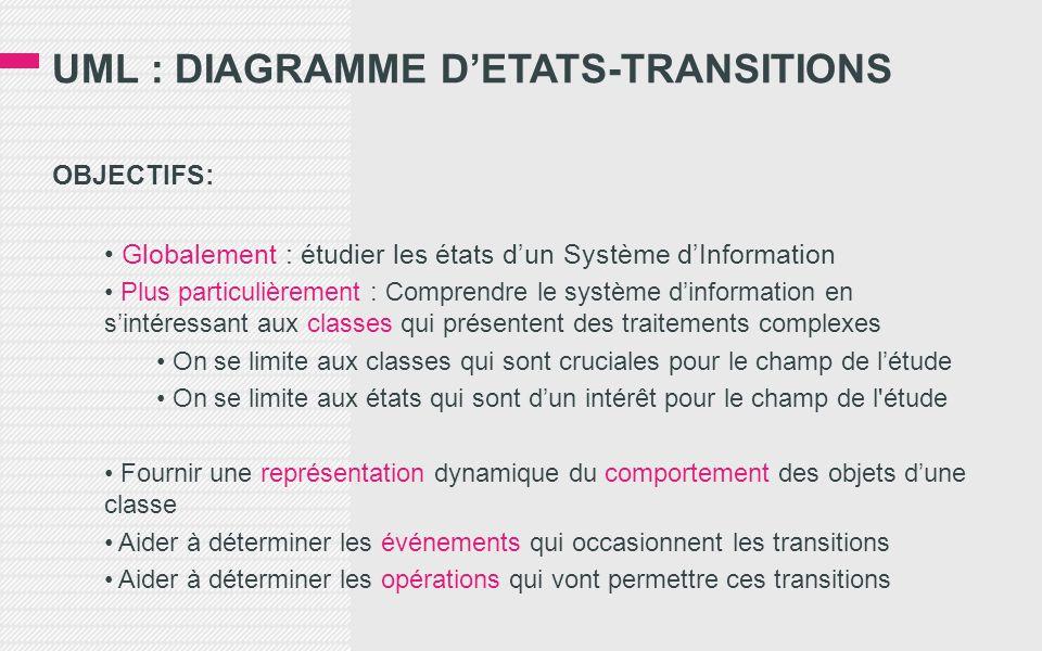 UML : DIAGRAMME D'ETATS-TRANSITIONS OBJECTIFS: • Globalement : étudier les états d'un Système d'Information • Plus particulièrement : Comprendre le système d'information en s'intéressant aux classes qui présentent des traitements complexes • On se limite aux classes qui sont cruciales pour le champ de l'étude • On se limite aux états qui sont d'un intérêt pour le champ de l étude • Fournir une représentation dynamique du comportement des objets d'une classe • Aider à déterminer les événements qui occasionnent les transitions • Aider à déterminer les opérations qui vont permettre ces transitions
