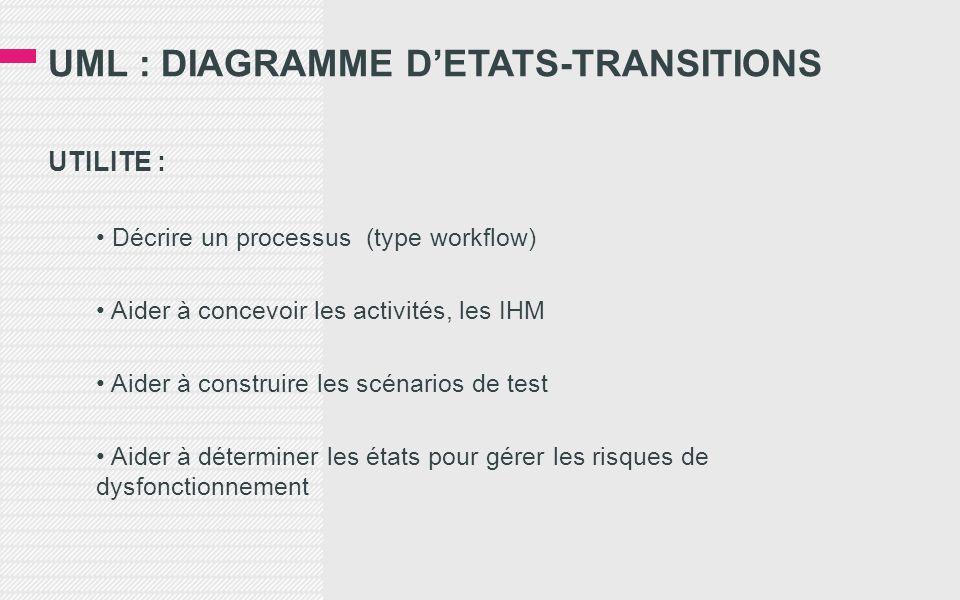 UML : DIAGRAMME D'ETATS-TRANSITIONS UTILITE : • Décrire un processus (type workflow) • Aider à concevoir les activités, les IHM • Aider à construire les scénarios de test • Aider à déterminer les états pour gérer les risques de dysfonctionnement