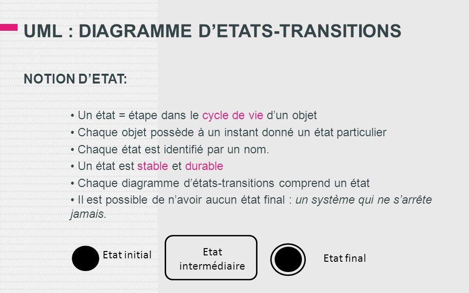 UML : DIAGRAMME D'ETATS-TRANSITIONS NOTION D'ETAT: • Un état = étape dans le cycle de vie d'un objet • Chaque objet possède à un instant donné un état particulier • Chaque état est identifié par un nom.