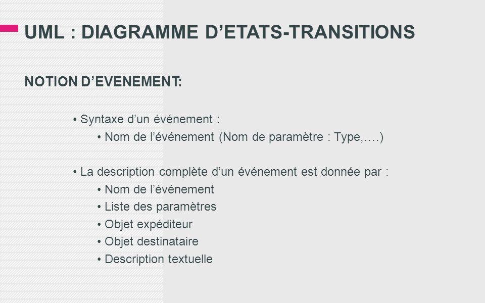 UML : DIAGRAMME D'ETATS-TRANSITIONS NOTION D'EVENEMENT: • Syntaxe d'un événement : • Nom de l'événement (Nom de paramètre : Type,….) • La description complète d'un événement est donnée par : • Nom de l'événement • Liste des paramètres • Objet expéditeur • Objet destinataire • Description textuelle