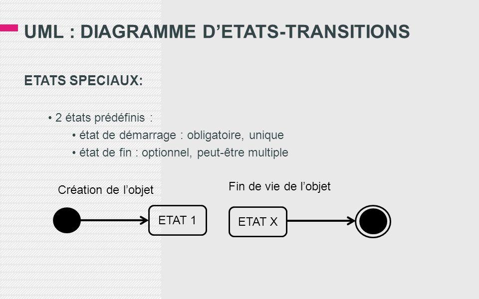 UML : DIAGRAMME D'ETATS-TRANSITIONS ETATS SPECIAUX: • 2 états prédéfinis : • état de démarrage : obligatoire, unique • état de fin : optionnel, peut-être multiple ETAT 1 ETAT X Création de l'objet Fin de vie de l'objet