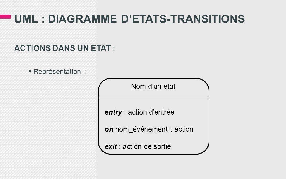 UML : DIAGRAMME D'ETATS-TRANSITIONS ACTIONS DANS UN ETAT : • Représentation : Nom d'un état entry : action d'entrée on nom_événement : action exit : action de sortie