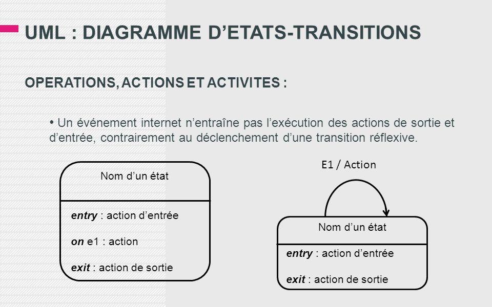 UML : DIAGRAMME D'ETATS-TRANSITIONS OPERATIONS, ACTIONS ET ACTIVITES : • Un événement internet n'entraîne pas l'exécution des actions de sortie et d'entrée, contrairement au déclenchement d'une transition réflexive.