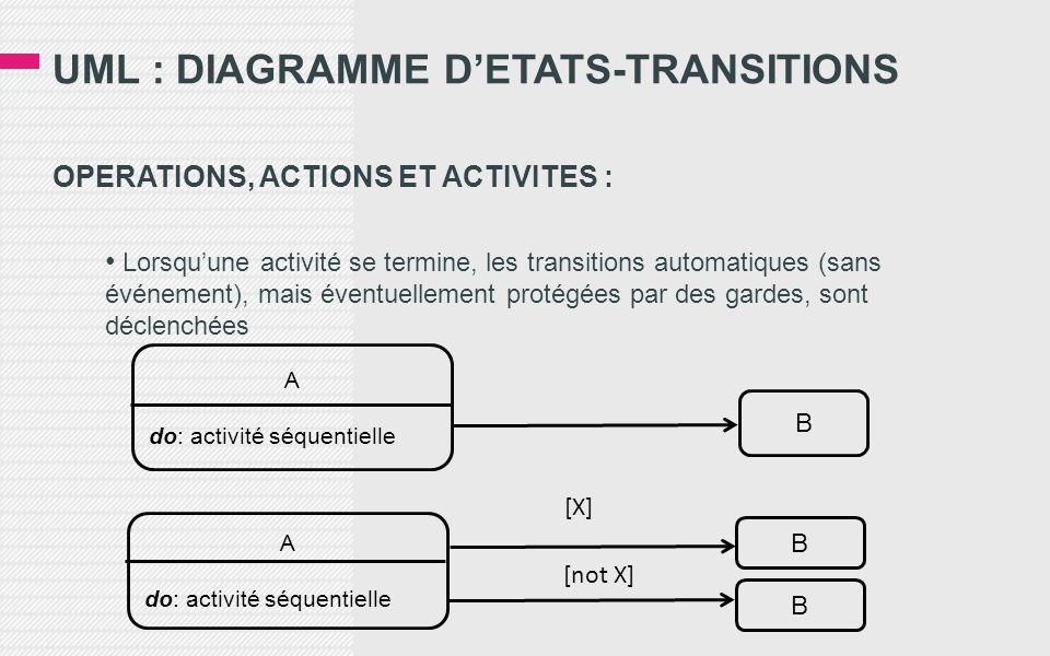 UML : DIAGRAMME D'ETATS-TRANSITIONS OPERATIONS, ACTIONS ET ACTIVITES : • Lorsqu'une activité se termine, les transitions automatiques (sans événement), mais éventuellement protégées par des gardes, sont déclenchées A do: activité séquentielle A do: activité séquentielle B B B [X] [not X]