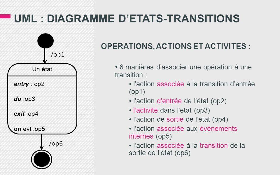UML : DIAGRAMME D'ETATS-TRANSITIONS OPERATIONS, ACTIONS ET ACTIVITES : • 6 manières d'associer une opération à une transition : • l'action associée à la transition d'entrée (op1) • l'action d'entrée de l'état (op2) • l'activité dans l'état (op3) • l'action de sortie de l'état (op4) • l'action associée aux événements internes (op5) • l'action associée à la transition de la sortie de l'état (op6) Un état entry : op2 do :op3 exit :op4 on evt :op5 /op6 /op1
