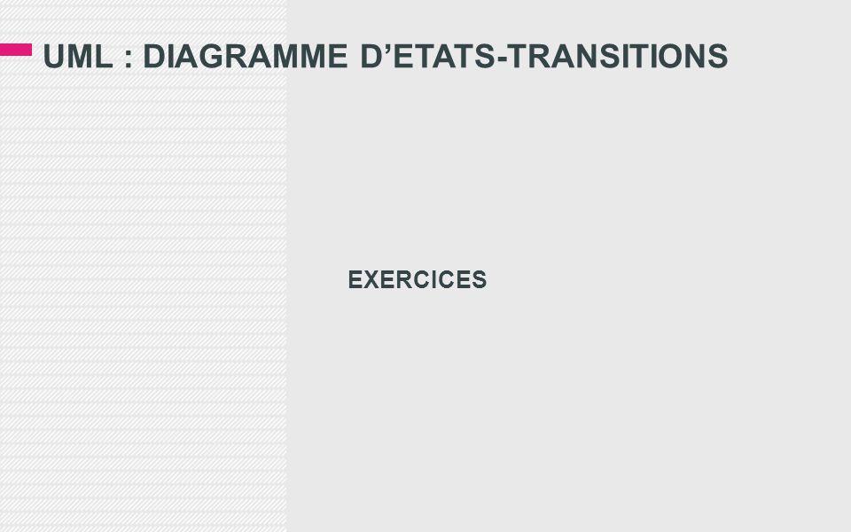 UML : DIAGRAMME D'ETATS-TRANSITIONS EXERCICES