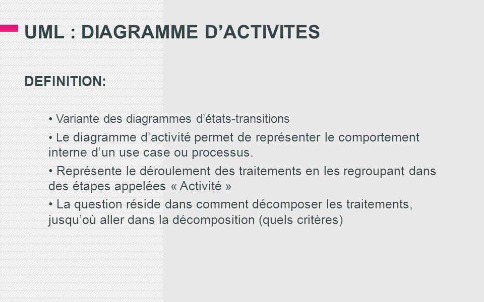 UML : DIAGRAMME D'ACTIVITES DEFINITION: • Variante des diagrammes d'états-transitions • L e diagramme d'activité permet de représenter le comportement interne d'un use case ou processus.