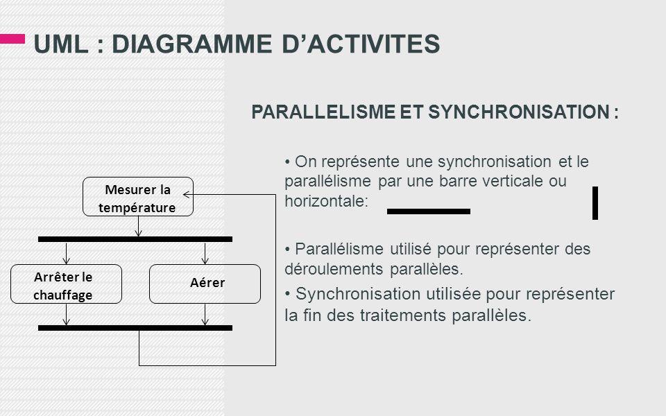 UML : DIAGRAMME D'ACTIVITES PARALLELISME ET SYNCHRONISATION : • On représente une synchronisation et le parallélisme par une barre verticale ou horizontale: • Parallélisme utilisé pour représenter des déroulements parallèles.