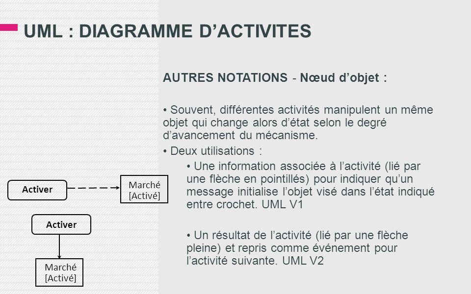 UML : DIAGRAMME D'ACTIVITES AUTRES NOTATIONS - Nœud d'objet : • Souvent, différentes activités manipulent un même objet qui change alors d'état selon le degré d'avancement du mécanisme.