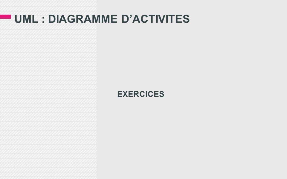 UML : DIAGRAMME D'ACTIVITES EXERCICES