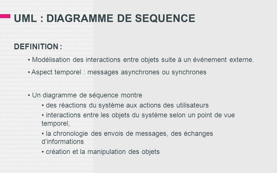 DEFINITION : • Modélisation des interactions entre objets suite à un événement externe.