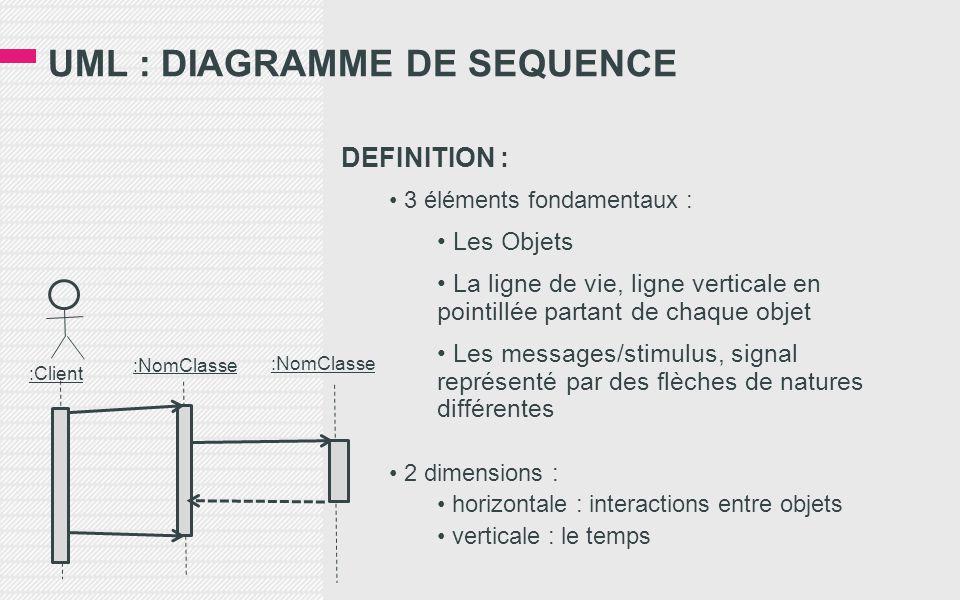 UML : DIAGRAMME DE SEQUENCE DEFINITION : • 3 éléments fondamentaux : • Les Objets • La ligne de vie, ligne verticale en pointillée partant de chaque objet • Les messages/stimulus, signal représenté par des flèches de natures différentes • 2 dimensions : • horizontale : interactions entre objets • verticale : le temps :Client :NomClasse