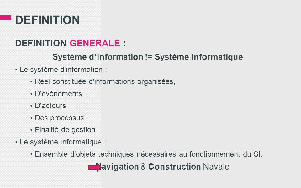 DEFINITION DEFINITION GENERALE : Système d'Information != Système Informatique • Le système d information : • Réel constituée d informations organisées, • D événements • D acteurs • Des processus • Finalité de gestion.