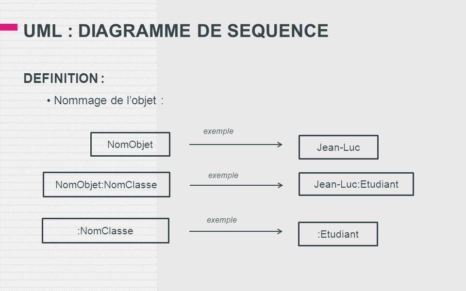 UML : DIAGRAMME DE SEQUENCE DEFINITION : • Nommage de l'objet : NomObjet NomObjet:NomClasse :NomClasse Jean-Luc Jean-Luc:Etudiant :Etudiant exemple