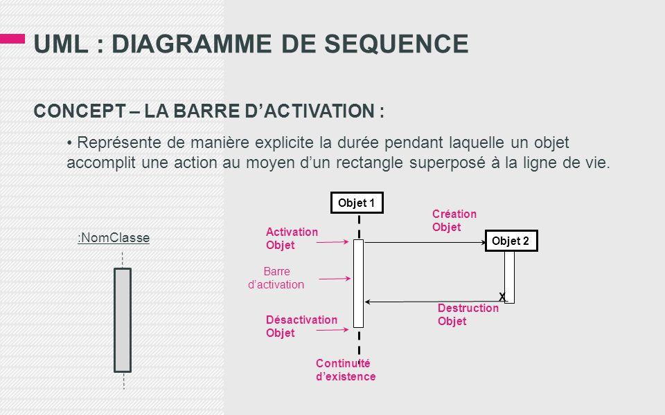 UML : DIAGRAMME DE SEQUENCE CONCEPT – LA BARRE D'ACTIVATION : • Représente de manière explicite la durée pendant laquelle un objet accomplit une action au moyen d'un rectangle superposé à la ligne de vie.