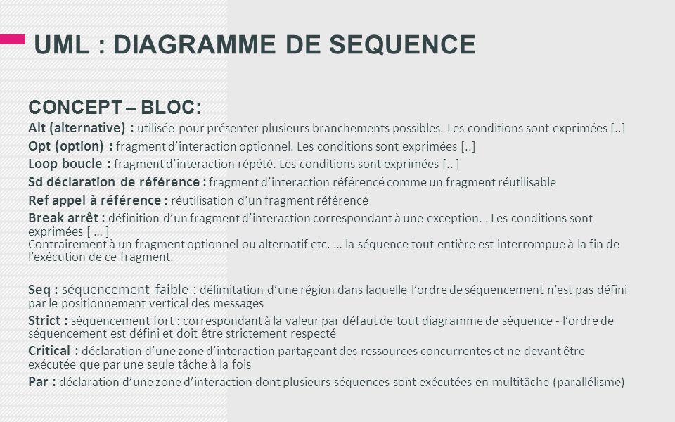 UML : DIAGRAMME DE SEQUENCE CONCEPT – BLOC: Alt (alternative) : utilisée pour présenter plusieurs branchements possibles.