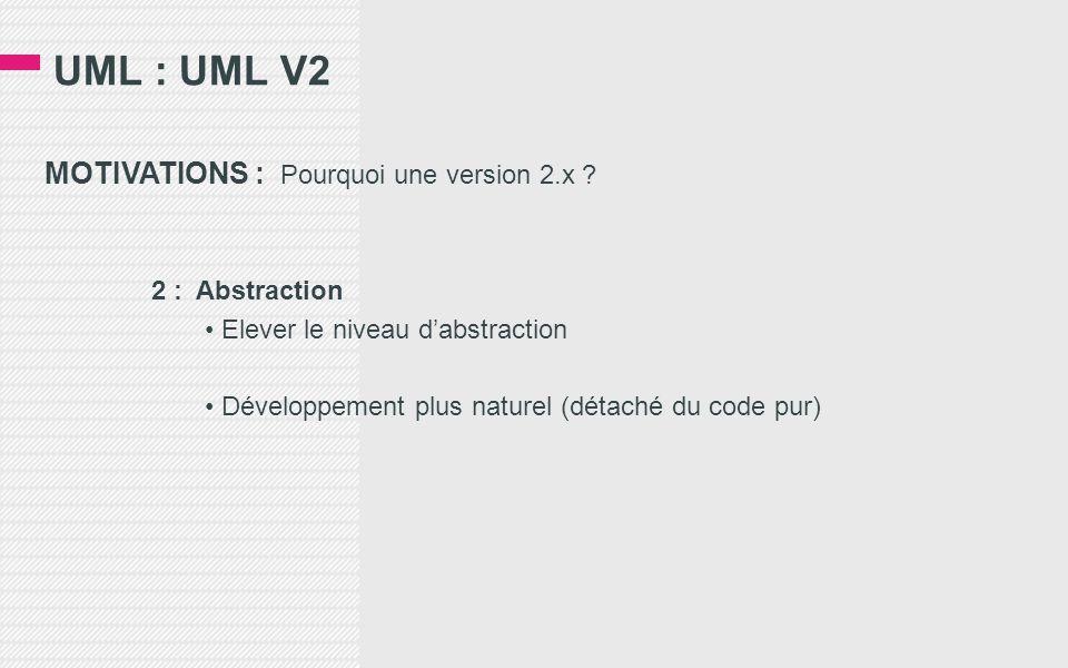 UML : UML V2 MOTIVATIONS : Pourquoi une version 2.x .