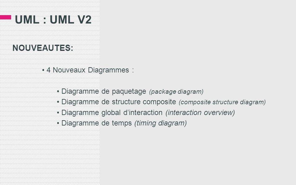 UML : UML V2 NOUVEAUTES: • 4 Nouveaux Diagrammes : • Diagramme de paquetage (package diagram) • Diagramme de structure composite (composite structure diagram) • Diagramme global d'interaction (interaction overview) • Diagramme de temps (timing diagram)