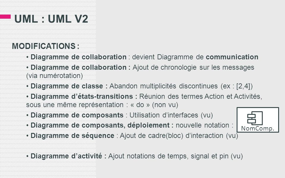 UML : UML V2 MODIFICATIONS : • Diagramme de collaboration : devient Diagramme de communication • Diagramme de collaboration : Ajout de chronologie sur les messages (via numérotation) • Diagramme de classe : Abandon multiplicités discontinues (ex : [2,4]) • Diagramme d'états-transitions : Réunion des termes Action et Activités, sous une même représentation : « do » (non vu) • Diagramme de composants : Utilisation d'interfaces (vu) • Diagramme de composants, déploiement : nouvelle notation : • Diagramme de séquence : Ajout de cadre(bloc) d'interaction (vu) • Diagramme d'activité : Ajout notations de temps, signal et pin (vu) NomComp.
