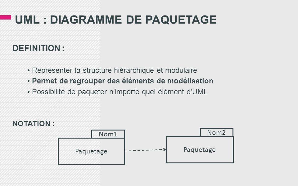 DEFINITION : • Représenter la structure hiérarchique et modulaire • Permet de regrouper des éléments de modélisation • Possibilité de paqueter n'importe quel élément d'UML NOTATION : Paquetage Nom1 Paquetage Nom2