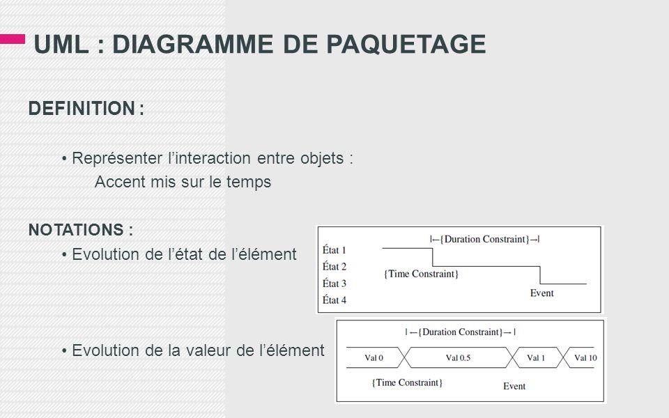 UML : DIAGRAMME DE PAQUETAGE DEFINITION : • Représenter l'interaction entre objets : Accent mis sur le temps NOTATIONS : • Evolution de l'état de l'élément • Evolution de la valeur de l'élément