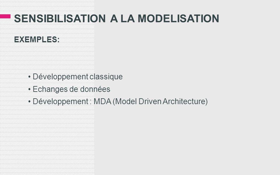 SENSIBILISATION A LA MODELISATION EXEMPLES: • Développement classique • Echanges de données • Développement : MDA (Model Driven Architecture)