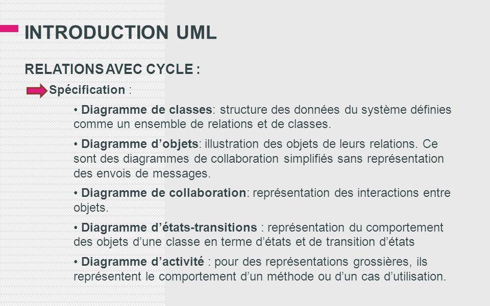 INTRODUCTION UML RELATIONS AVEC CYCLE : Spécification : • Diagramme de classes: structure des données du système définies comme un ensemble de relations et de classes.