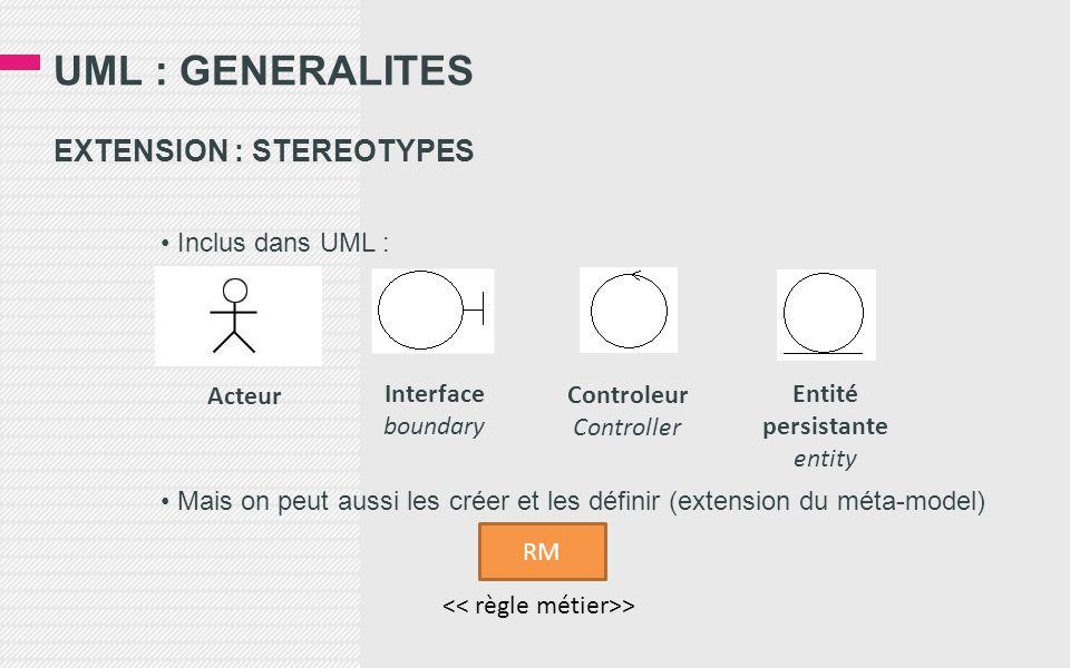 UML : GENERALITES EXTENSION : STEREOTYPES • Inclus dans UML : • Mais on peut aussi les créer et les définir (extension du méta-model) Acteur Interface boundary Controleur Controller Entité persistante entity RM >
