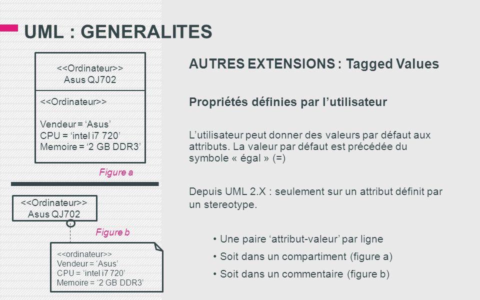 UML : GENERALITES AUTRES EXTENSIONS : Tagged Values Propriétés définies par l'utilisateur L'utilisateur peut donner des valeurs par défaut aux attributs.
