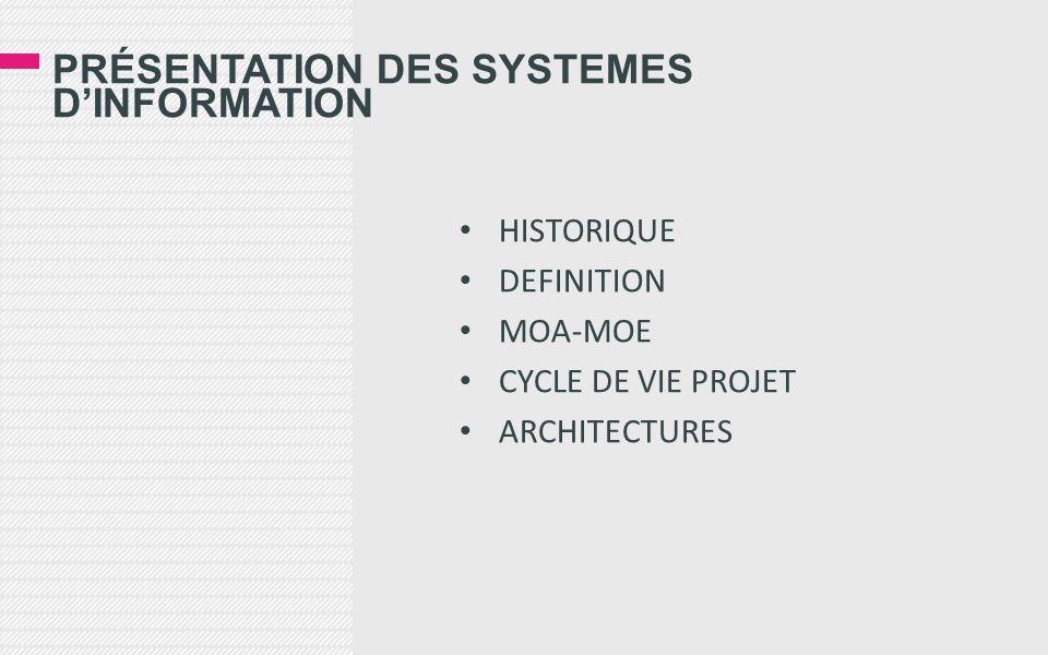 PRÉSENTATION DES SYSTEMES D'INFORMATION • HISTORIQUE • DEFINITION • MOA-MOE • CYCLE DE VIE PROJET • ARCHITECTURES