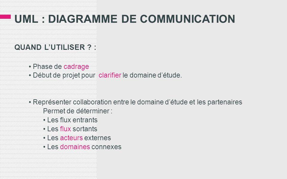 UML : DIAGRAMME DE COMMUNICATION QUAND L'UTILISER .
