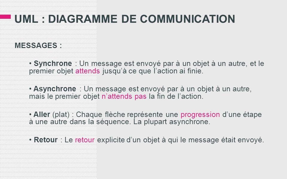 UML : DIAGRAMME DE COMMUNICATION MESSAGES : • Synchrone : Un message est envoyé par à un objet à un autre, et le premier objet attends jusqu'à ce que l'action ai finie.