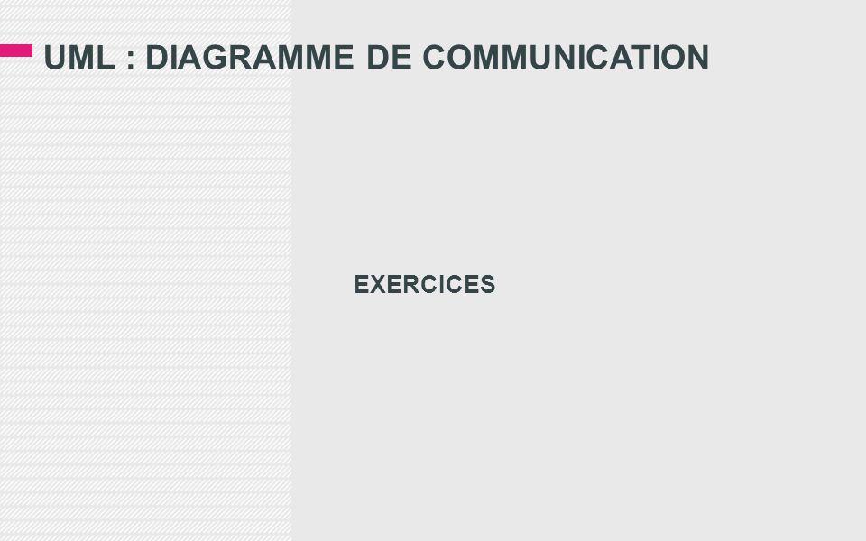 UML : DIAGRAMME DE COMMUNICATION EXERCICES
