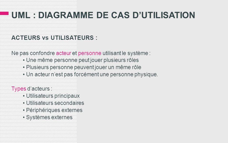 UML : DIAGRAMME DE CAS D'UTILISATION ACTEURS vs UTILISATEURS : Ne pas confondre acteur et personne utilisant le système : • Une même personne peut jouer plusieurs rôles • Plusieurs personne peuvent jouer un même rôle • Un acteur n'est pas forcément une personne physique.