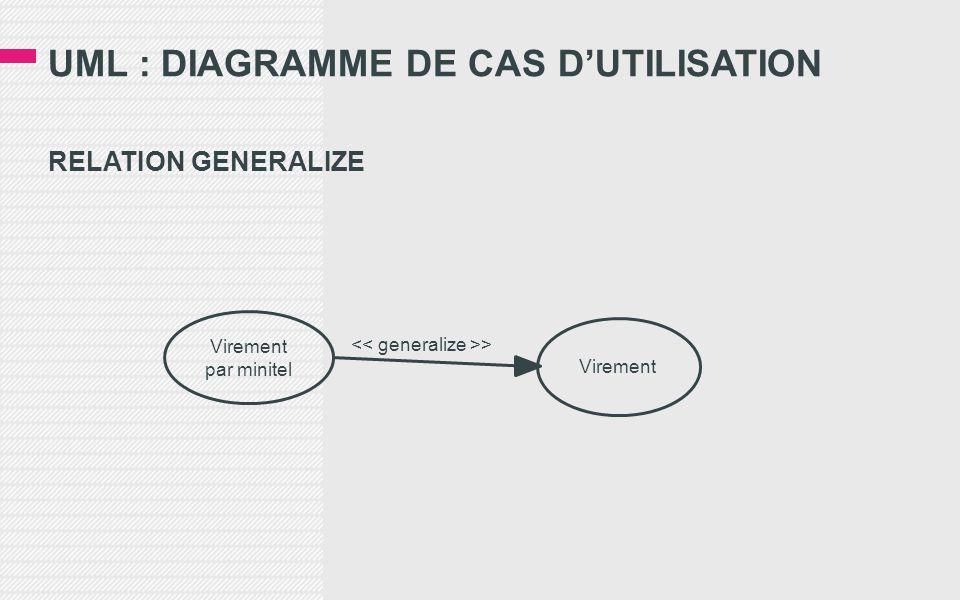 UML : DIAGRAMME DE CAS D'UTILISATION RELATION GENERALIZE Virement par minitel Virement >