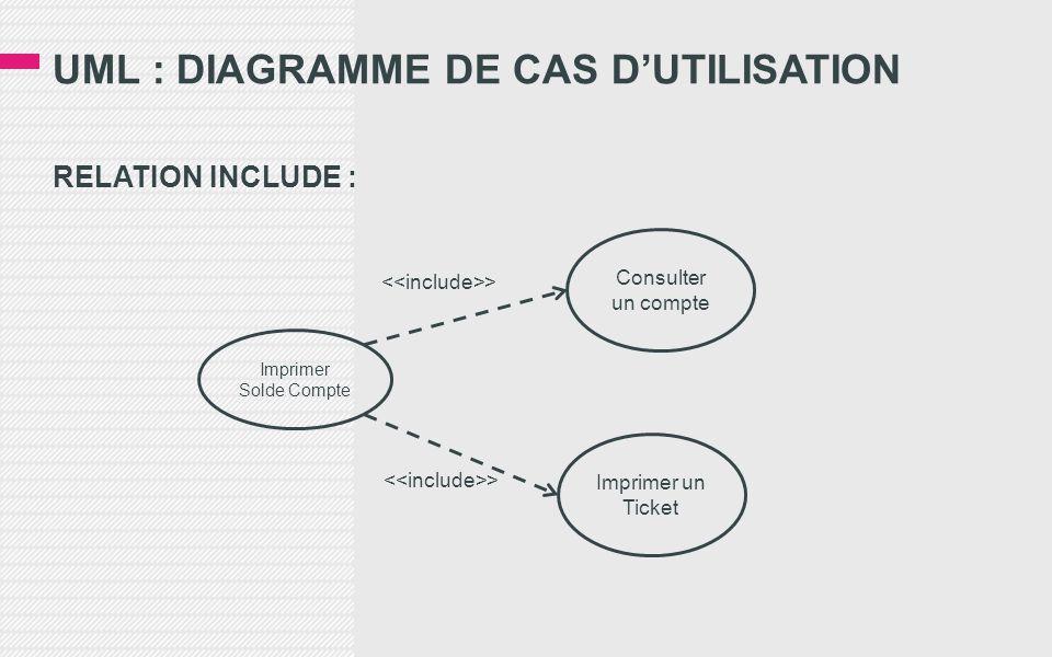 UML : DIAGRAMME DE CAS D'UTILISATION RELATION INCLUDE : Imprimer Solde Compte Imprimer un Ticket Consulter un compte >