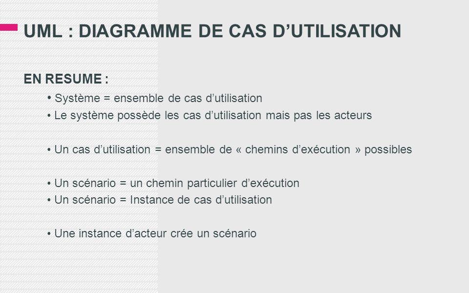 UML : DIAGRAMME DE CAS D'UTILISATION EN RESUME : • Système = ensemble de cas d'utilisation • Le système possède les cas d'utilisation mais pas les acteurs • Un cas d'utilisation = ensemble de « chemins d'exécution » possibles • Un scénario = un chemin particulier d'exécution • Un scénario = Instance de cas d'utilisation • Une instance d'acteur crée un scénario