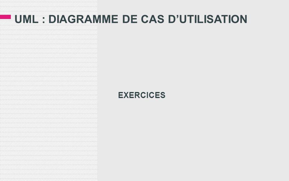 UML : DIAGRAMME DE CAS D'UTILISATION EXERCICES