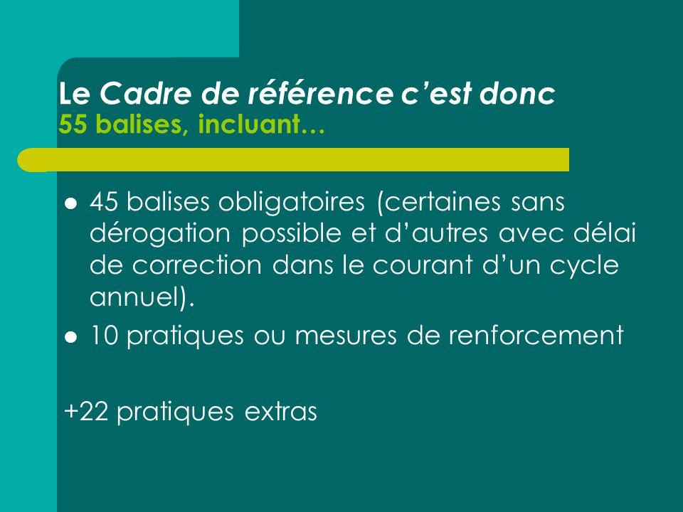  45 balises obligatoires (certaines sans dérogation possible et d'autres avec délai de correction dans le courant d'un cycle annuel).
