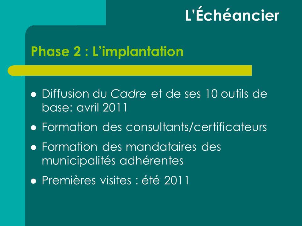 Phase 2 : L'implantation  Diffusion du Cadre et de ses 10 outils de base: avril 2011  Formation des consultants/certificateurs  Formation des mandataires des municipalités adhérentes  Premières visites : été 2011 L'Échéancier