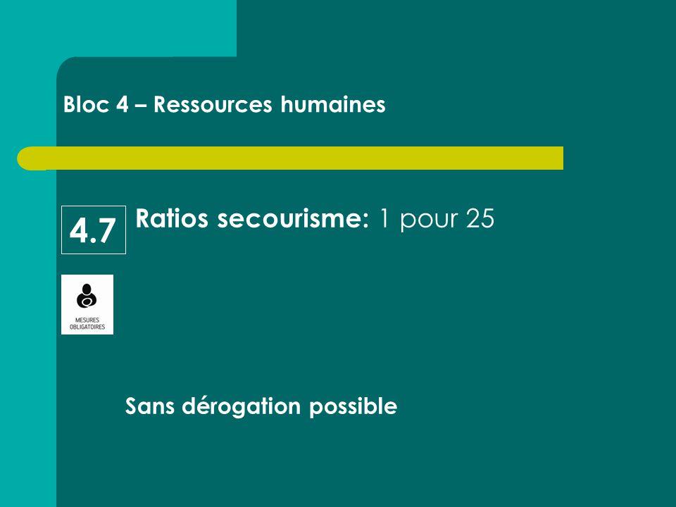 Ratios secourisme: 1 pour 25 Sans dérogation possible Bloc 4 – Ressources humaines 4.7