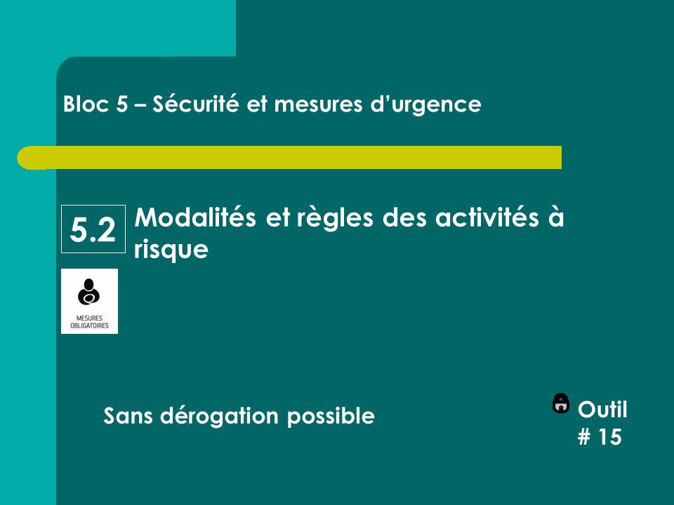Modalités et règles des activités à risque Outil # 15 Bloc 5 – Sécurité et mesures d'urgence 5.2 Sans dérogation possible