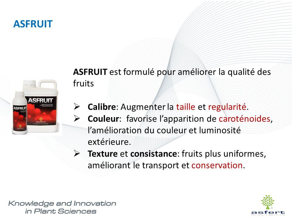 ASFRUIT est formulé pour améliorer la qualité des fruits  Calibre: Augmenter la taille et regularité.  Couleur: favorise l'apparition de caroténoide