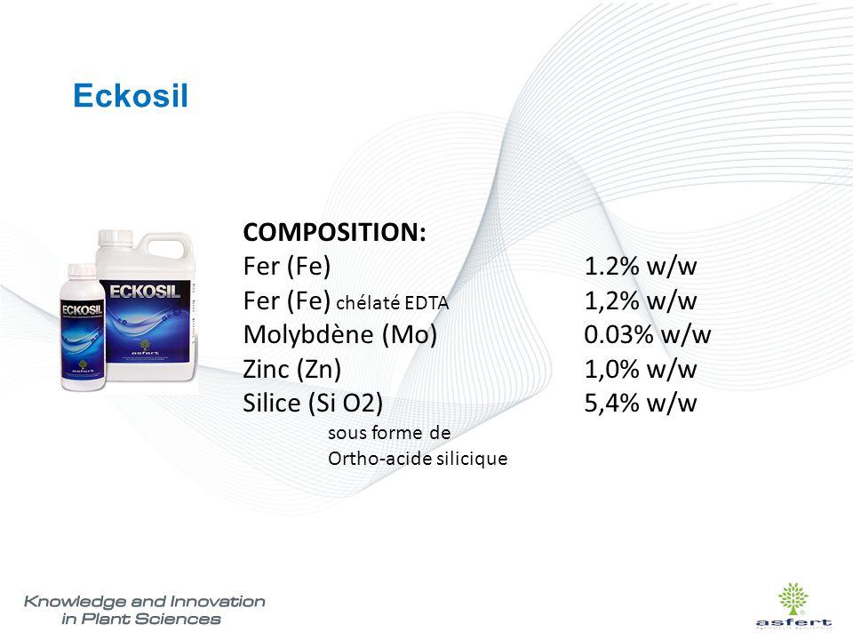 Eckosil COMPOSITION: Fer (Fe) 1.2% w/w Fer (Fe) chélaté EDTA 1,2% w/w Molybdène (Mo)0.03% w/w Zinc (Zn) 1,0% w/w Silice (Si O2) 5,4% w/w sous forme de