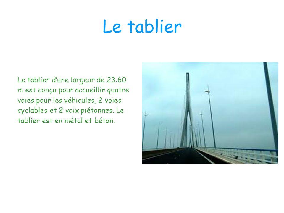 Le tablier Le tablier d'une largeur de 23.60 m est conçu pour accueillir quatre voies pour les véhicules, 2 voies cyclables et 2 voix piétonnes. Le ta