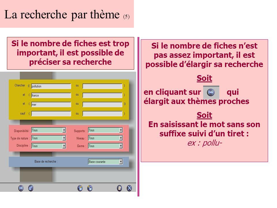  Recherche à l'aide du thésaurus (1) La recherche s'effectuera uniquement sur le champ descripteur Le THESAURUS =Répertoire de termes normalisés par BCDI3 pour l'analyse du contenu des documents