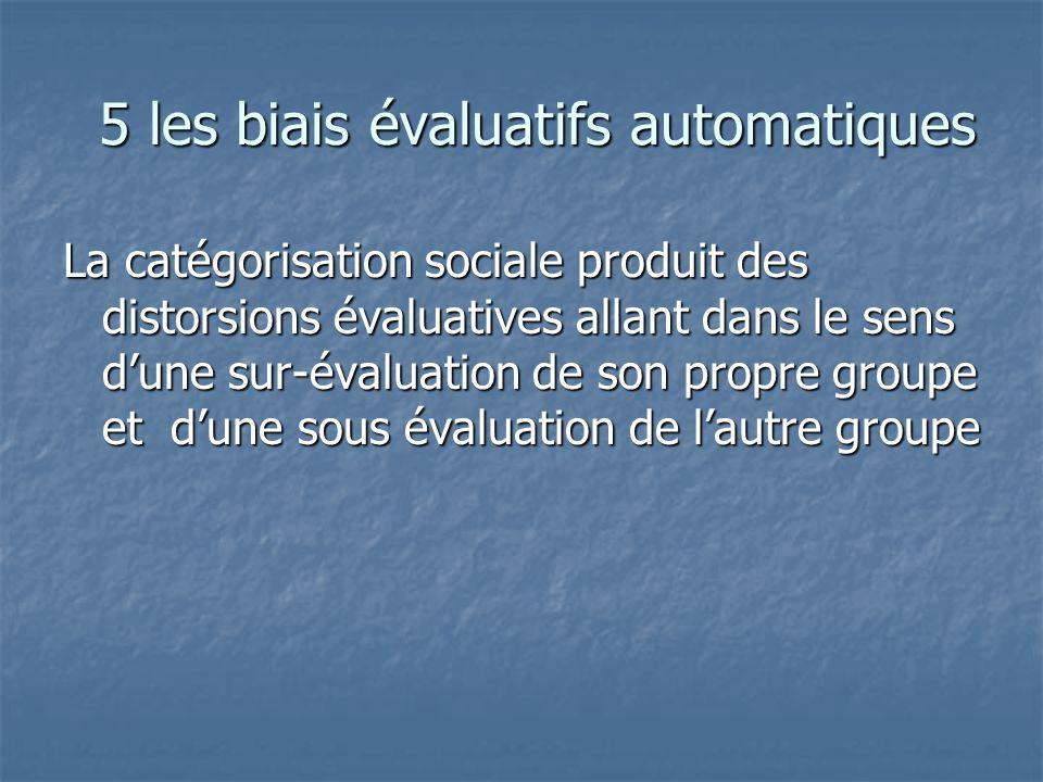 La catégorisation sociale produit des distorsions évaluatives allant dans le sens d'une sur-évaluation de son propre groupe et d'une sous évaluation d