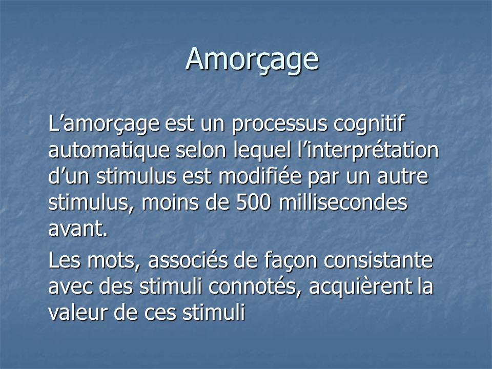 Amorçage Amorçage L'amorçage est un processus cognitif automatique selon lequel l'interprétation d'un stimulus est modifiée par un autre stimulus, moi